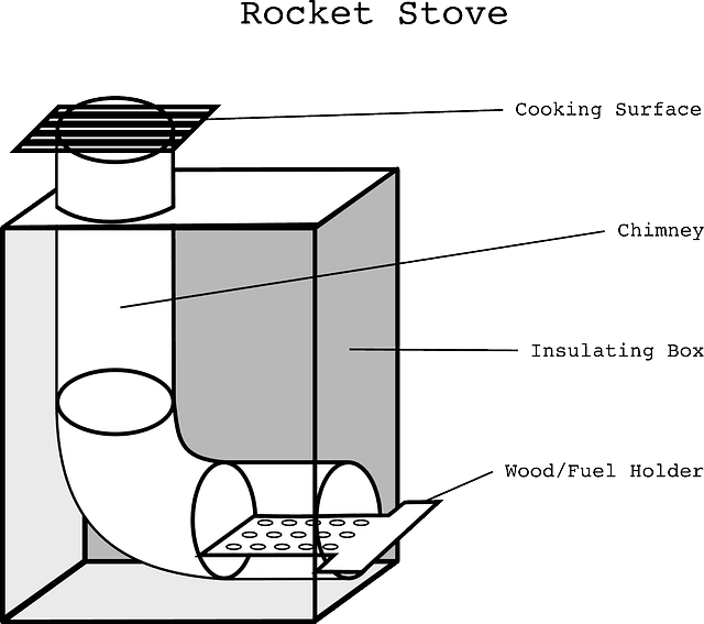 rocket stove design diagram