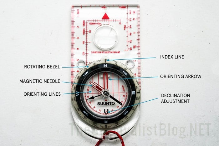 compass anatomy part 1